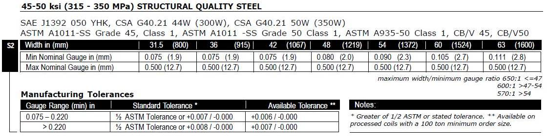 /profissionaldoaco/blog/structural_quality_steel.jpg